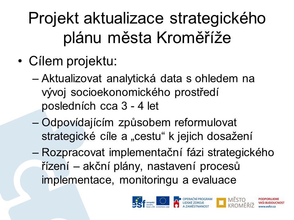 Projekt aktualizace strategického plánu města Kroměříže •Cílem projektu: –Aktualizovat analytická data s ohledem na vývoj socioekonomického prostředí