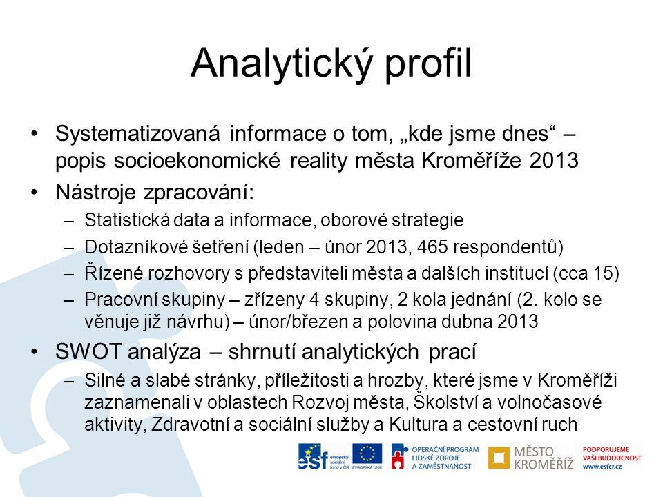 Střípky z analýzy