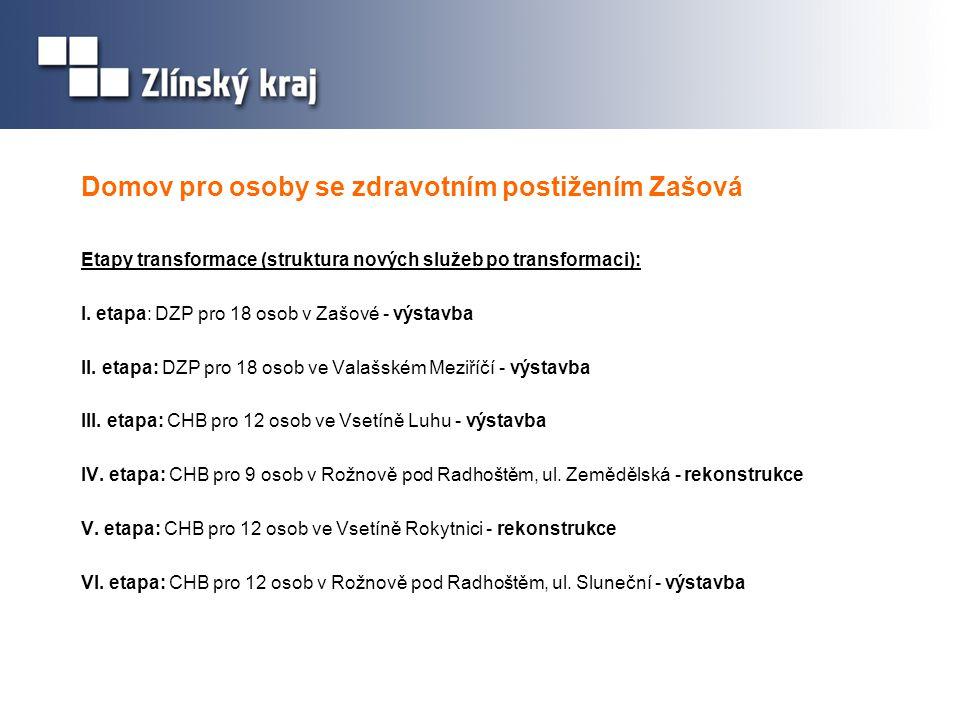 DZP Zašová – personální zajištění nových služeb Pracovní pozice Přepočtené počty pracovníků Stávající služba Nové služby DZP Zašová DZP Val.