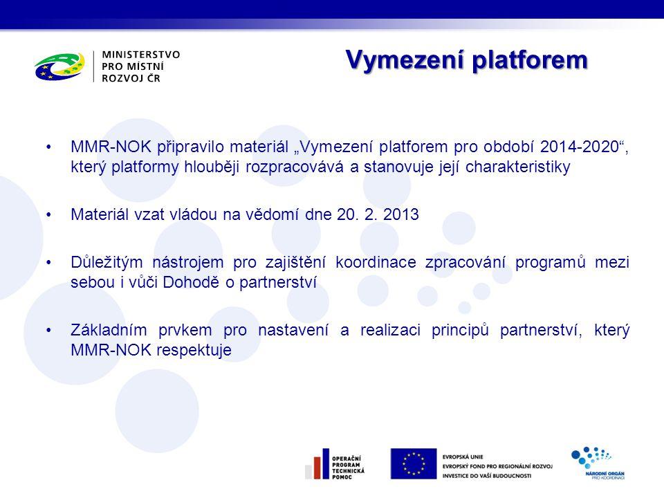 """Vymezení platforem Vymezení platforem •MMR-NOK připravilo materiál """"Vymezení platforem pro období 2014-2020"""", který platformy hlouběji rozpracovává a"""
