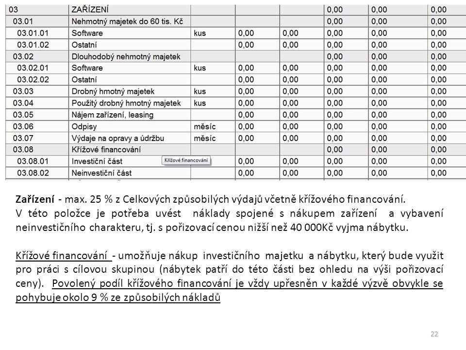 22 Zařízení - max.25 % z Celkových způsobilých výdajů včetně křížového financování.