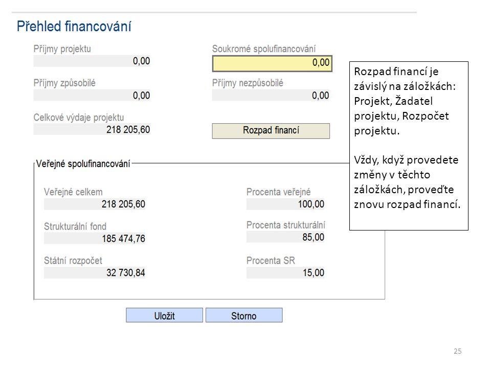 25 Rozpad financí je závislý na záložkách: Projekt, Žadatel projektu, Rozpočet projektu.