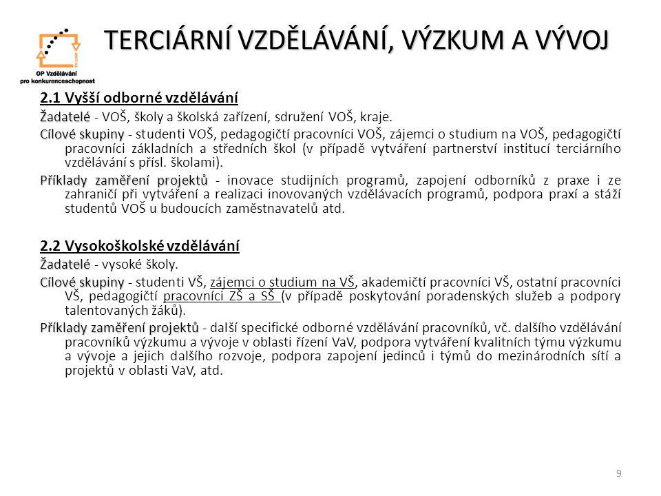 Důležité kontakty a informační zdroje E-mail: opvk@kr-ustecky.cz Finanční manažeři Ing.