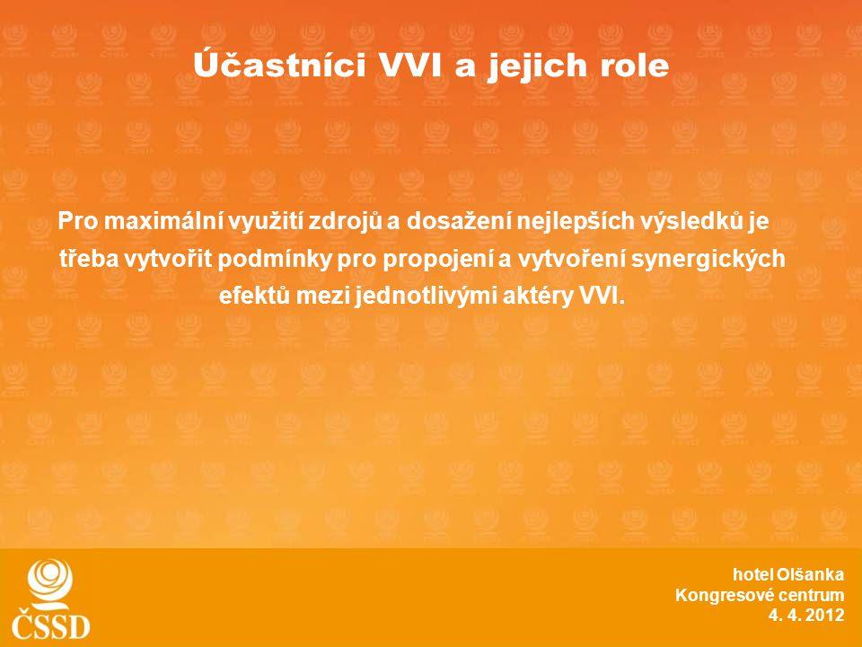 Účastníci VVI a jejich role Pro maximální využití zdrojů a dosažení nejlepších výsledků je třeba vytvořit podmínky pro propojení a vytvoření synergických efektů mezi jednotlivými aktéry VVI.