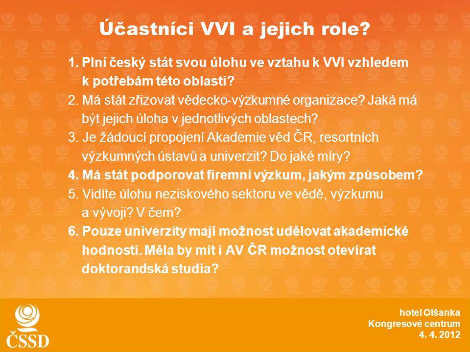 Mezinárodní souvislosti Spolupráce na mezinárodní a především pak evropské úrovni je pro českou vědu nutností.