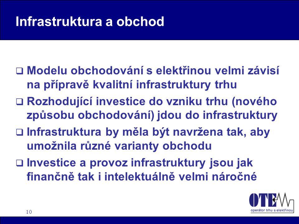 10 Infrastruktura a obchod  Modelu obchodování s elektřinou velmi závisí na přípravě kvalitní infrastruktury trhu  Rozhodující investice do vzniku t