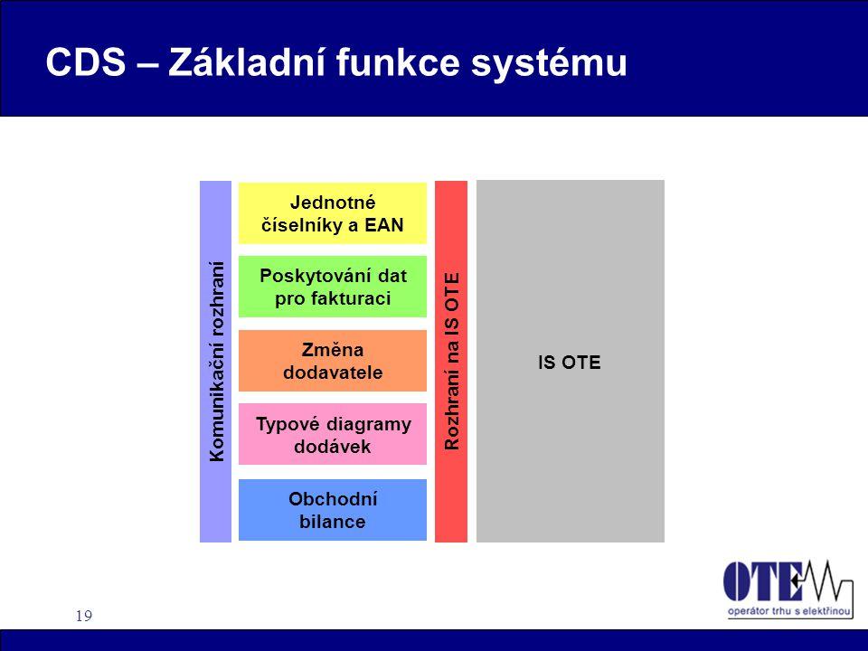 19 CDS – Základní funkce systému Poskytování dat pro fakturaci Změna dodavatele Typové diagramy dodávek Obchodní bilance Jednotné číselníky a EAN Komu