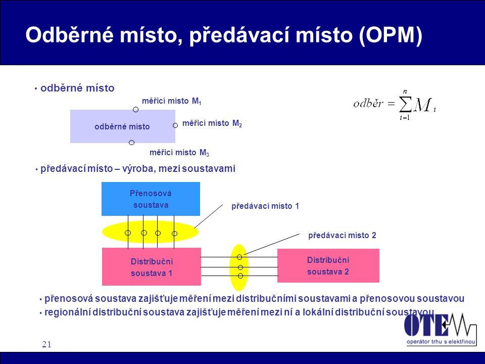 21 Odběrné místo, předávací místo (OPM) odběrné místo Distribuční soustava 2 Distribuční soustava 1 Přenosová soustava • přenosová soustava zajišťuje