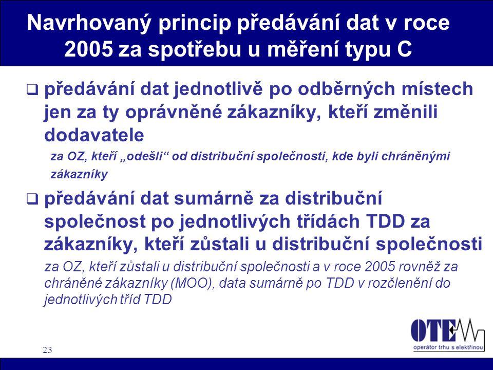 23 Navrhovaný princip předávání dat v roce 2005 za spotřebu u měření typu C  předávání dat jednotlivě po odběrných místech jen za ty oprávněné zákazn