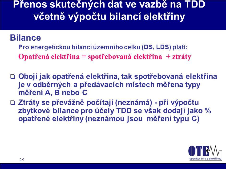 25 Přenos skutečných dat ve vazbě na TDD včetně výpočtu bilancí elektřiny Bilance Pro energetickou bilanci územního celku (DS, LDS) platí: Opatřená el