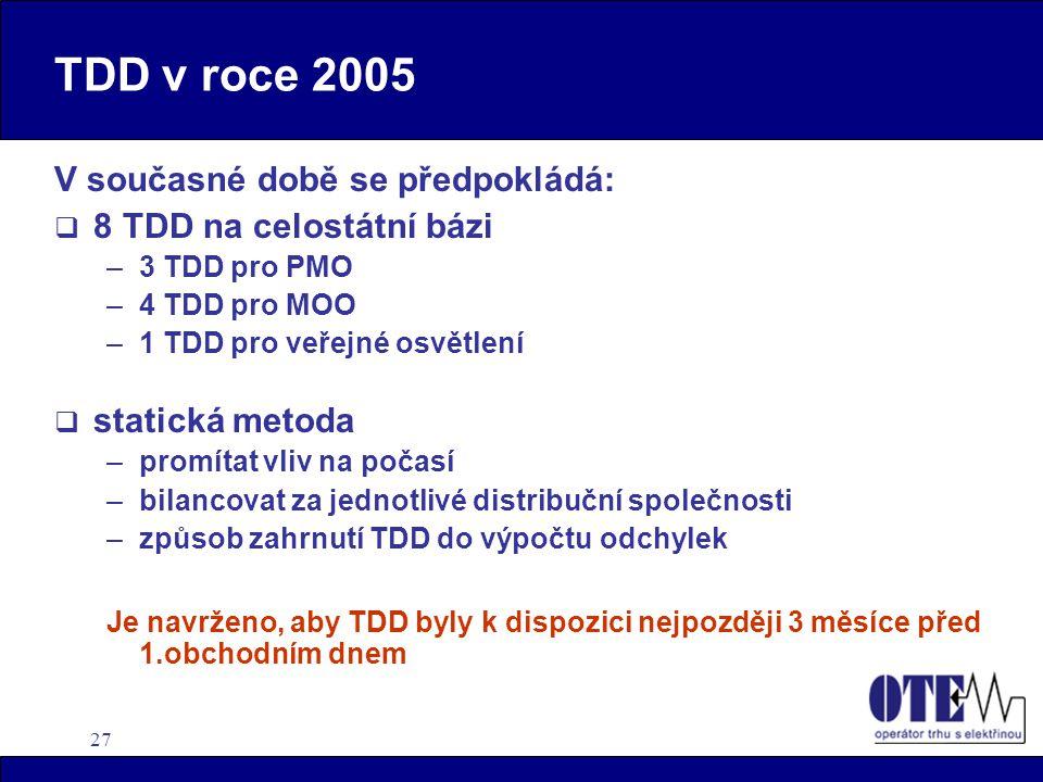 27 TDD v roce 2005 V současné době se předpokládá:  8 TDD na celostátní bázi –3 TDD pro PMO –4 TDD pro MOO –1 TDD pro veřejné osvětlení  statická me