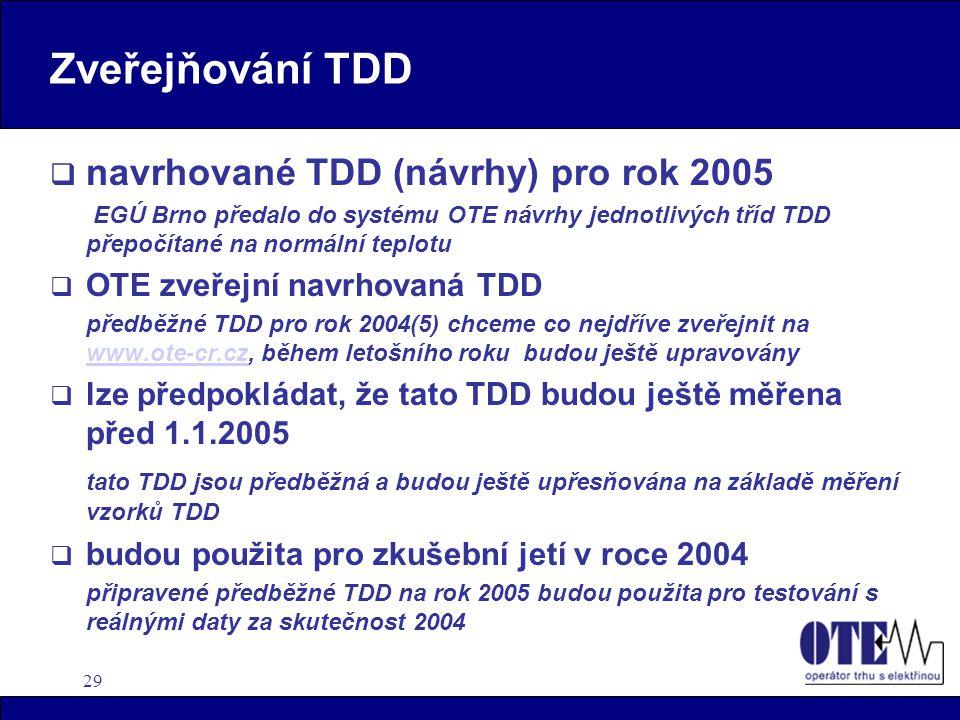 29 Zveřejňování TDD  navrhované TDD (návrhy) pro rok 2005 EGÚ Brno předalo do systému OTE návrhy jednotlivých tříd TDD přepočítané na normální teplot