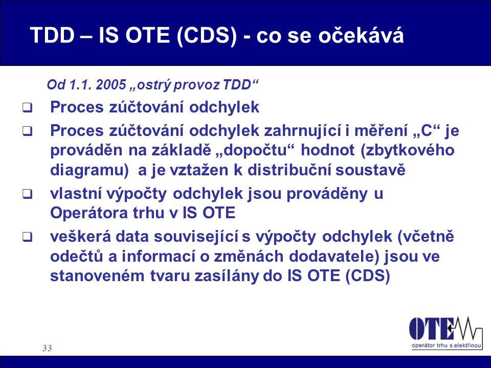 """33 TDD – IS OTE (CDS) - co se očekává Od 1.1. 2005 """"ostrý provoz TDD""""  Proces zúčtování odchylek  Proces zúčtování odchylek zahrnující i měření """"C"""""""