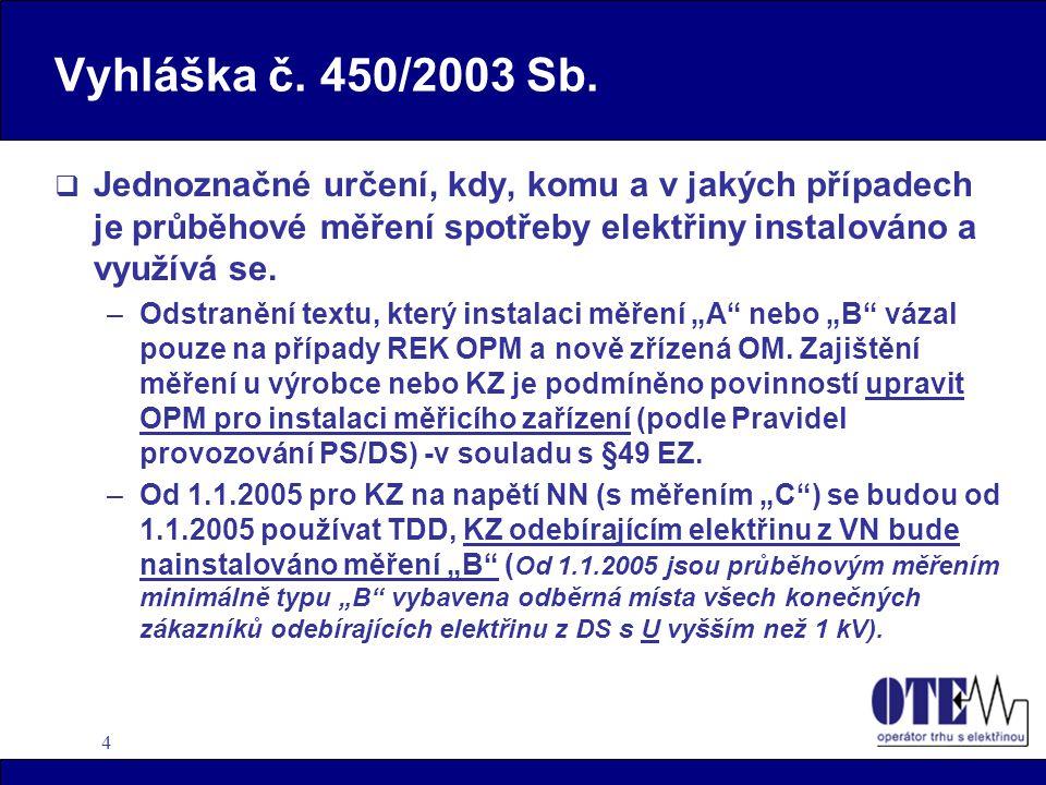 4 Vyhláška č. 450/2003 Sb.  Jednoznačné určení, kdy, komu a v jakých případech je průběhové měření spotřeby elektřiny instalováno a využívá se. –Odst