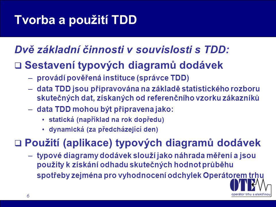 6 Tvorba a použití TDD Dvě základní činnosti v souvislosti s TDD:  Sestavení typových diagramů dodávek –provádí pověřená instituce (správce TDD) –dat