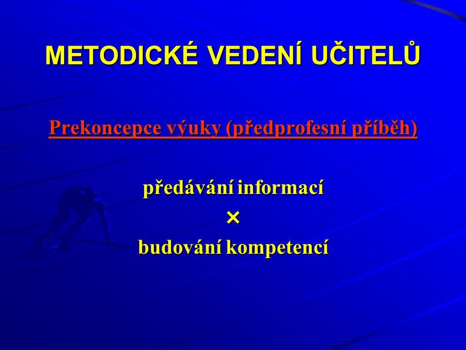 METODICKÉ VEDENÍ UČITELŮ Prekoncepce výuky (předprofesní příběh) předávání informací × budování kompetencí