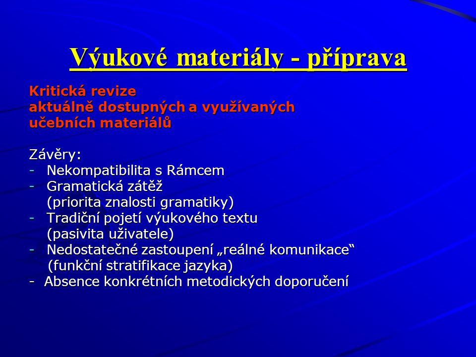 Výukové materiály - příprava Kritická revize aktuálně dostupných a využívaných učebních materiálů Závěry: -Nekompatibilita s Rámcem -Gramatická zátěž