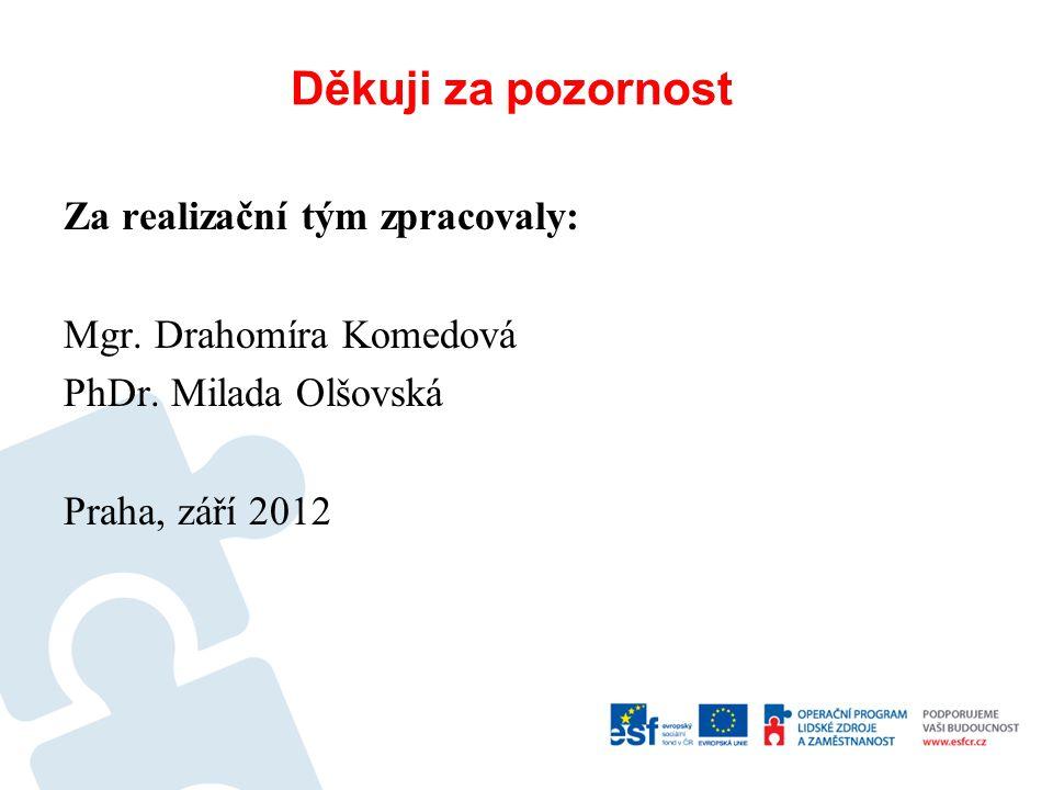 Děkuji za pozornost Za realizační tým zpracovaly: Mgr. Drahomíra Komedová PhDr. Milada Olšovská Praha, září 2012