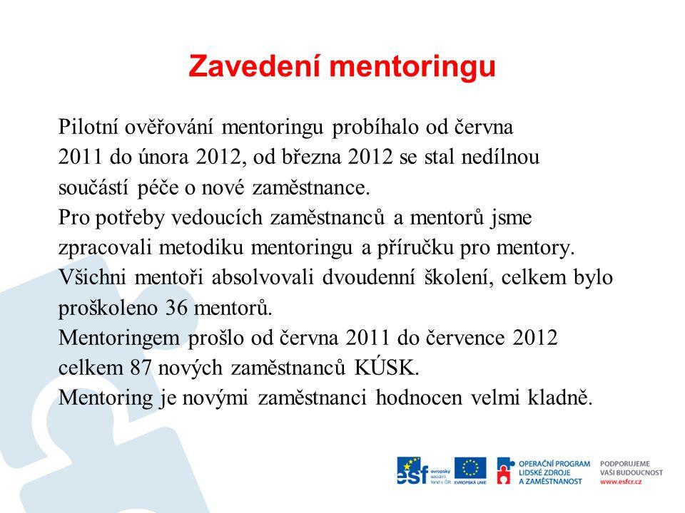 Zavedení mentoringu Pilotní ověřování mentoringu probíhalo od června 2011 do února 2012, od března 2012 se stal nedílnou součástí péče o nové zaměstna