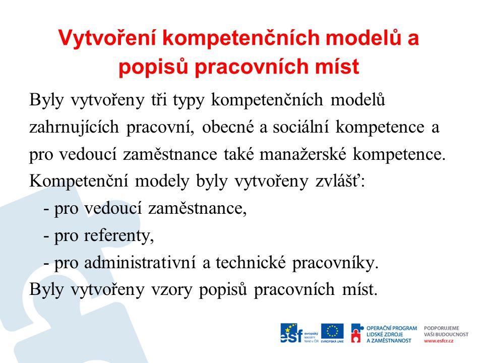 Vytvoření kompetenčních modelů a popisů pracovních míst Byly vytvořeny tři typy kompetenčních modelů zahrnujících pracovní, obecné a sociální kompeten