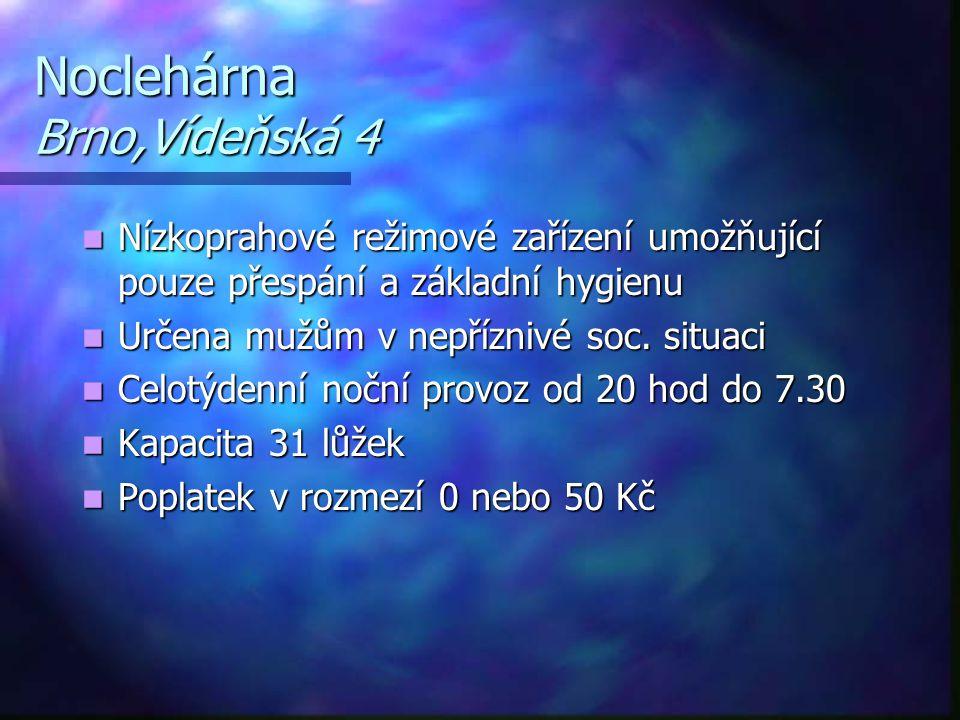 Noclehárna Brno,Vídeňská 4  Nízkoprahové režimové zařízení umožňující pouze přespání a základní hygienu  Určena mužům v nepříznivé soc. situaci  Ce