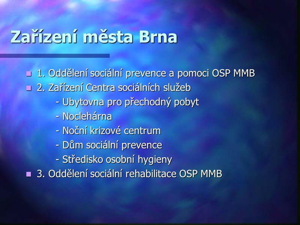 Zařízení města Brna  1. Oddělení sociální prevence a pomoci OSP MMB  2. Zařízení Centra sociálních služeb - Ubytovna pro přechodný pobyt - Noclehárn