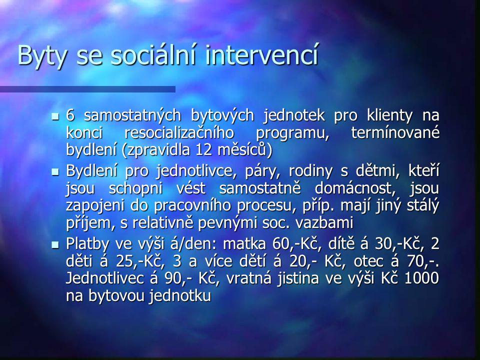 Byty se sociální intervencí  6 samostatných bytových jednotek pro klienty na konci resocializačního programu, termínované bydlení (zpravidla 12 měsíc