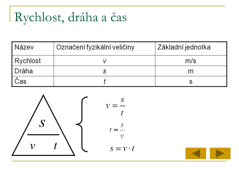 Rychlost, dráha a čas NázevOznačení fyzikální veličinyZákladní jednotka Rychlostvm/s Dráhasm Časts vtvt s