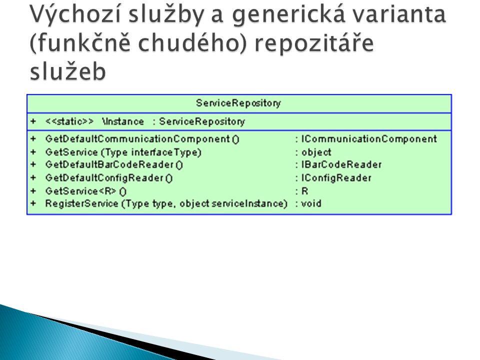  Známý příklad představují Windows služby  Applety v Javě jsou variací myšlenky Component Configuratoru (init, getAppletInfo).