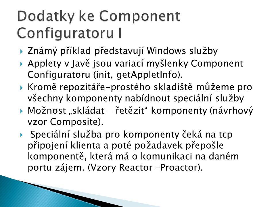  Známý příklad představují Windows služby  Applety v Javě jsou variací myšlenky Component Configuratoru (init, getAppletInfo).  Kromě repozitáře-pr