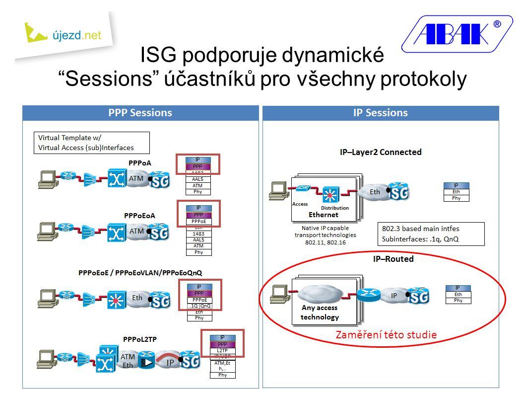 ISG podporuje dynamické Sessions účastníků pro všechny protokoly Zaměření této studie