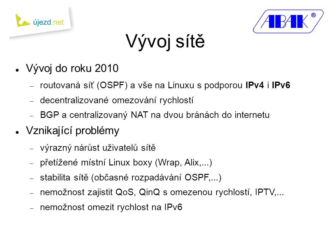 Vývoj sítě  Vývoj do roku 2010  routovaná síť (OSPF) a vše na Linuxu s podporou IPv4 i IPv6  decentralizované omezování rychlostí  BGP a centralizovaný NAT na dvou bránách do internetu  Vznikající problémy  výrazný nárůst uživatelů sítě  přetížené místní Linux boxy (Wrap, Alix,...)  stabilita sítě (občasné rozpadávání OSPF,...)  nemožnost zajistit QoS, QinQ s omezenou rychlostí, IPTV,...