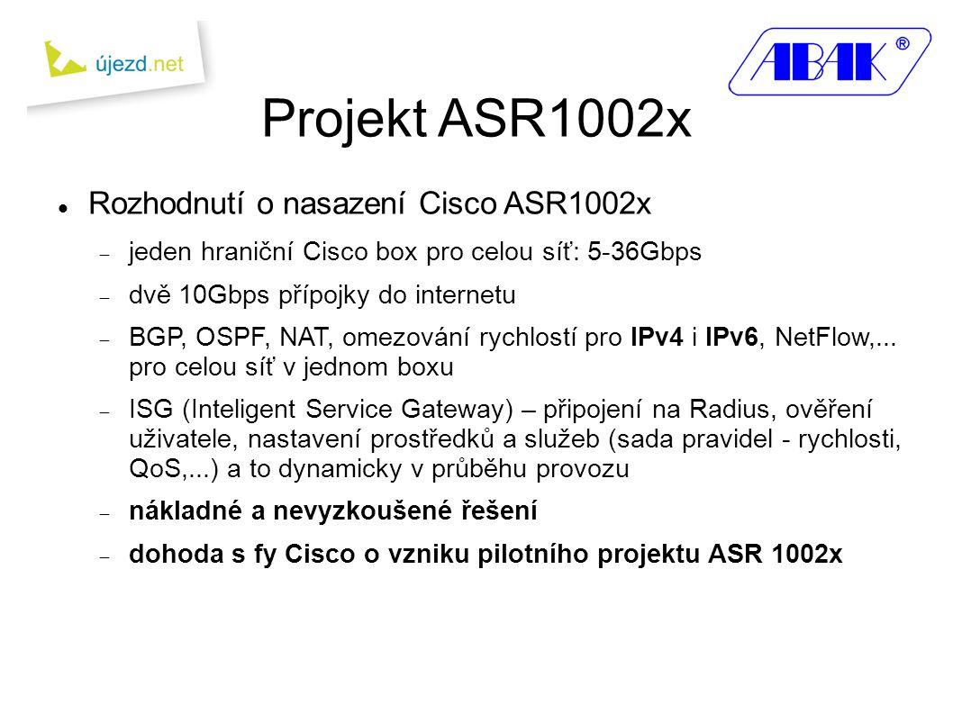 Projekt ASR1002x  Rozhodnutí o nasazení Cisco ASR1002x  jeden hraniční Cisco box pro celou síť: 5-36Gbps  dvě 10Gbps přípojky do internetu  BGP, OSPF, NAT, omezování rychlostí pro IPv4 i IPv6, NetFlow,...