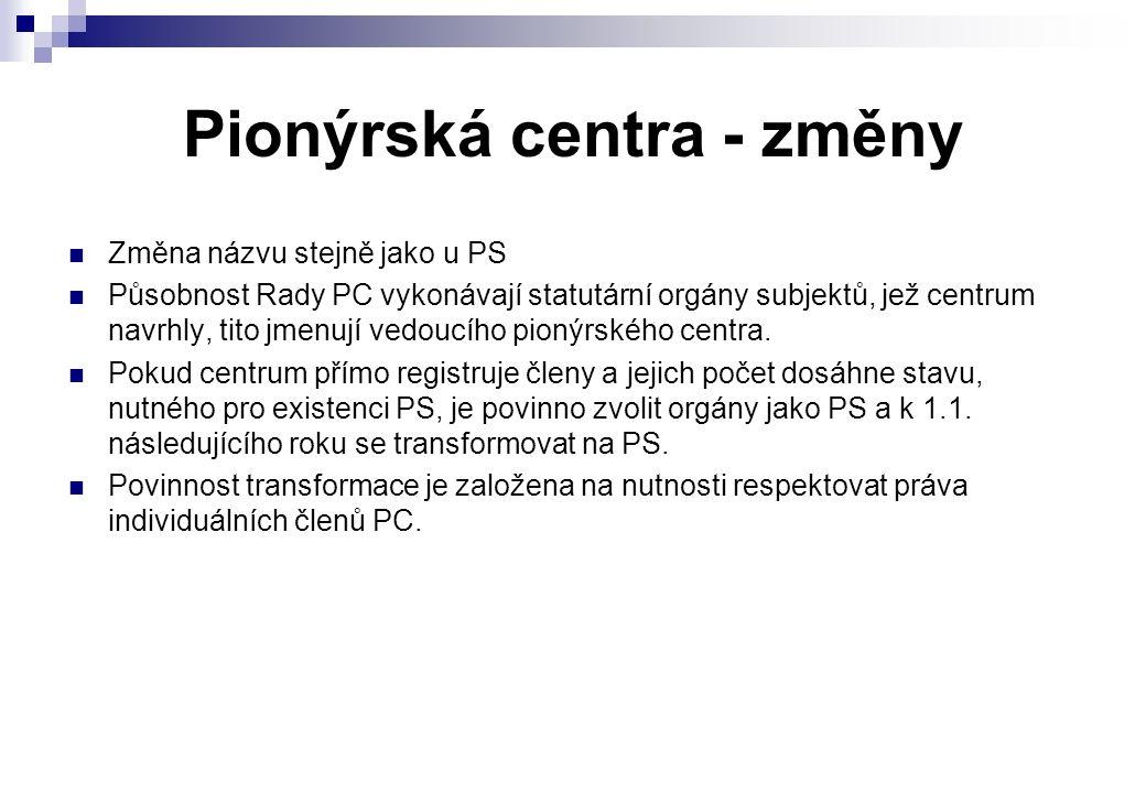 Pionýrská centra - změny  Změna názvu stejně jako u PS  Působnost Rady PC vykonávají statutární orgány subjektů, jež centrum navrhly, tito jmenují v