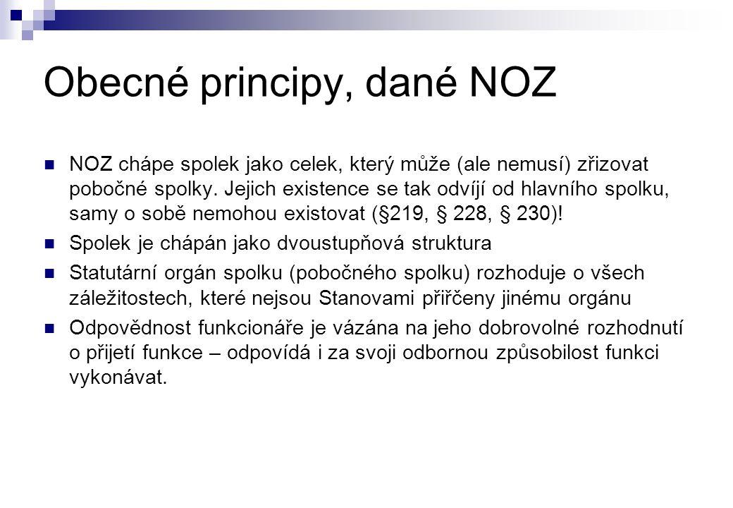 Název spolku, názvy pobočných spolků  Název spolku je Pionýr, z.