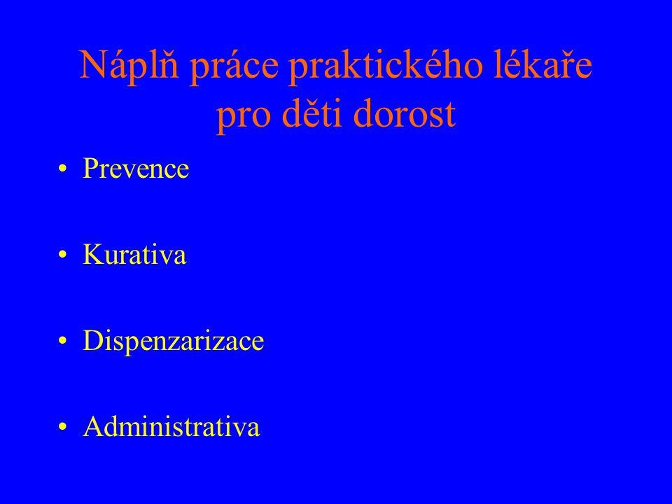 Náplň práce praktického lékaře pro děti dorost •Prevence •Kurativa •Dispenzarizace •Administrativa