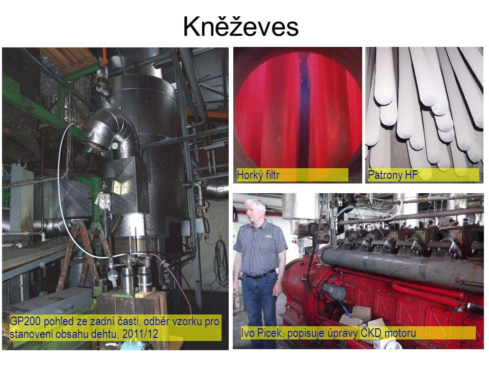 Kněževes GP200 pohled ze zadní časti, odběr vzorku pro stanoveni obsahu dehtu, 2011/12 Ivo Picek, popisuje úpravy ČKD motoru Horký filtrPatrony HF