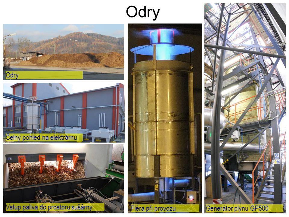 Odry Čelný pohled na elektrárnu Generátor plynu GP500 Vstup paliva do prostoru sušárny Fléra při provozu Odry