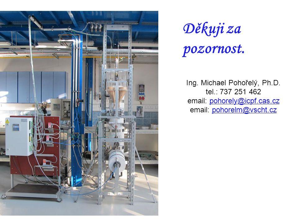 Děkuji za pozornost. Ing. Michael Pohořelý, Ph.D. tel.: 737 251 462 email: pohorely@icpf.cas.czpohorely@icpf.cas.cz email: pohorelm@vscht.czpohorelm@v
