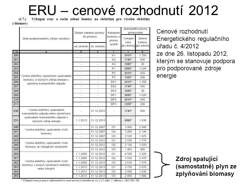 ERU – cenové rozhodnutí 2012 Cenové rozhodnutí Energetického regulačního úřadu č. 4/2012 ze dne 26. listopadu 2012, kterým se stanovuje podpora pro po