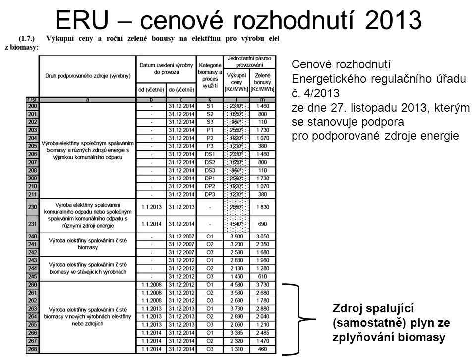 ERU – cenové rozhodnutí 2013 Cenové rozhodnutí Energetického regulačního úřadu č. 4/2013 ze dne 27. listopadu 2013, kterým se stanovuje podpora pro po