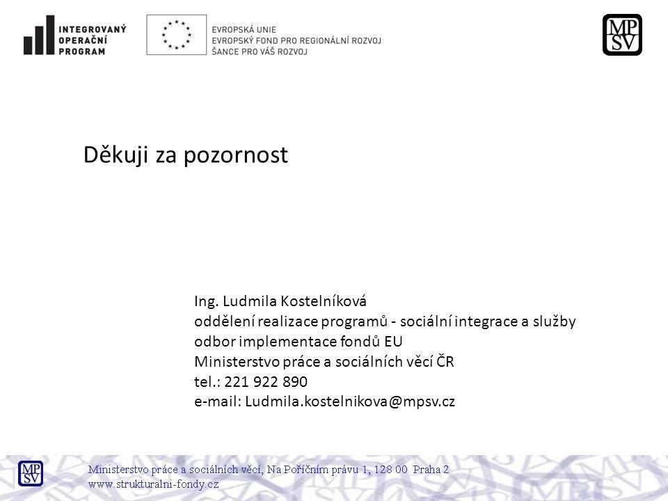 Děkuji za pozornost Ing. Ludmila Kostelníková oddělení realizace programů - sociální integrace a služby odbor implementace fondů EU Ministerstvo práce