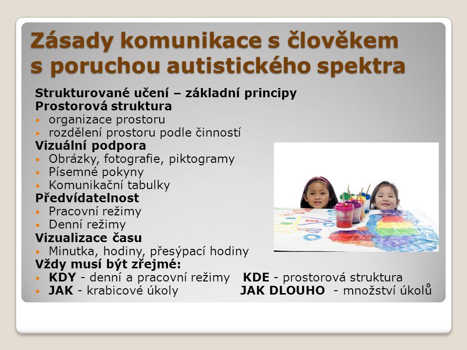 Zásady komunikace s člověkem s poruchou autistického spektra Strukturované učení – základní principy Prostorová struktura  organizace prostoru  rozd