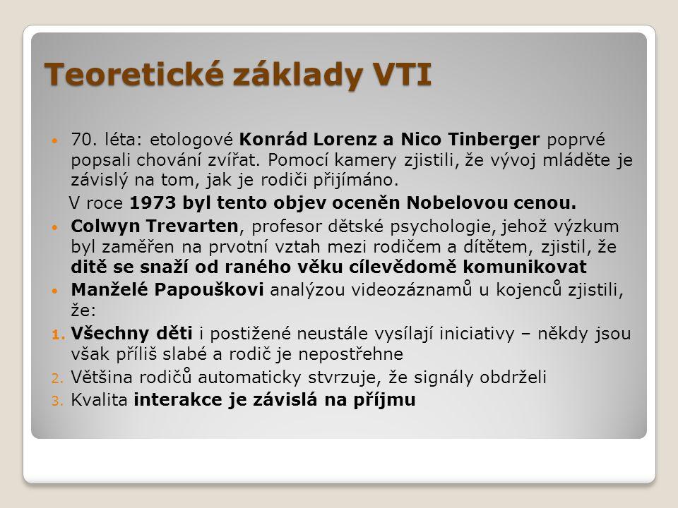 Teoretické základy VTI  70. léta: etologové Konrád Lorenz a Nico Tinberger poprvé popsali chování zvířat. Pomocí kamery zjistili, že vývoj mláděte je