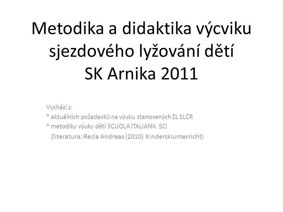 Metodika a didaktika výcviku sjezdového lyžování dětí SK Arnika 2011 Vychází z: * aktuálních požadavků na výuku stanovených ZL SLČR * metodiky výuky d