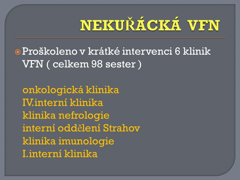  Proškoleno v krátké intervenci 6 klinik VFN ( celkem 98 sester ) onkologická klinika IV.interní klinika klinika nefrologie interní odd ě lení Strahov klinika imunologie I.interní klinika