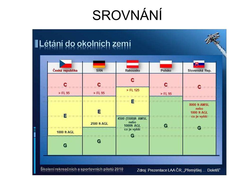 """SROVNÁNÍ Zdroj: Prezentace LAA ČR, """"Přemýšlej … Doletíš"""""""