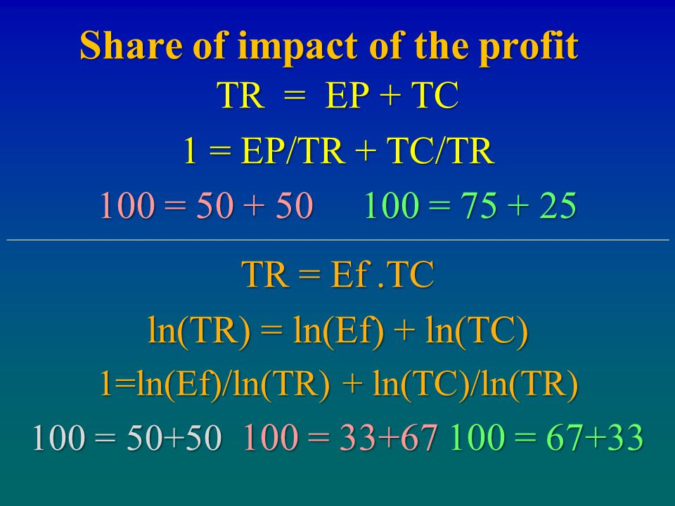 Share of impact of the profit TR = EP + TC 1 = EP/TR + TC/TR 100 = 50 + 50 100 = 75 + 25 _____________________________________________________________