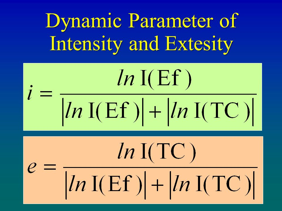Dynamic Parameter of Intensity and Extesity