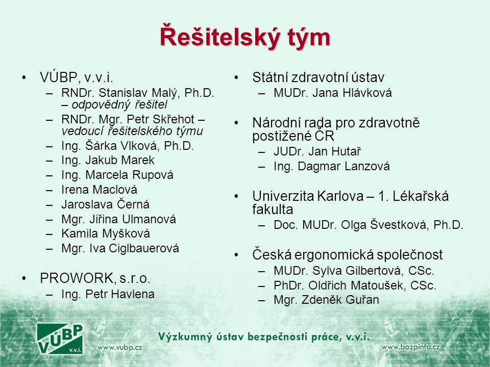 Řešitelský tým •VÚBP, v.v.i. –RNDr. Stanislav Malý, Ph.D. – odpovědný řešitel –RNDr. Mgr. Petr Skřehot – vedoucí řešitelského týmu –Ing. Šárka Vlková,